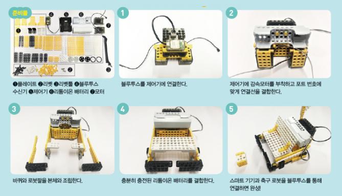 축구로봇 만들기 - 어린이과학동아 제공